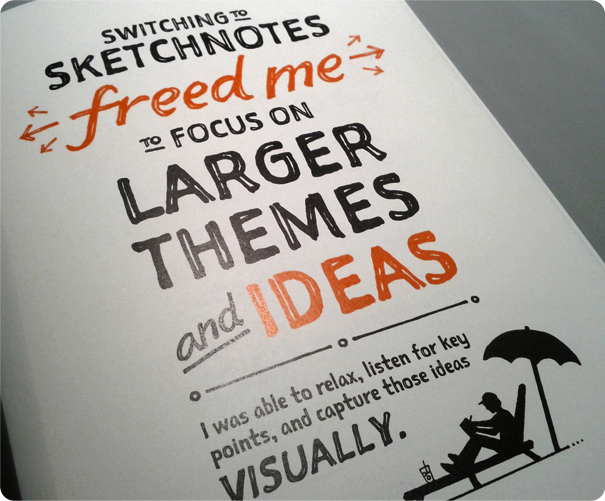 Liberte-Sketchnote-focus-big-ideas-Mike-Rohde