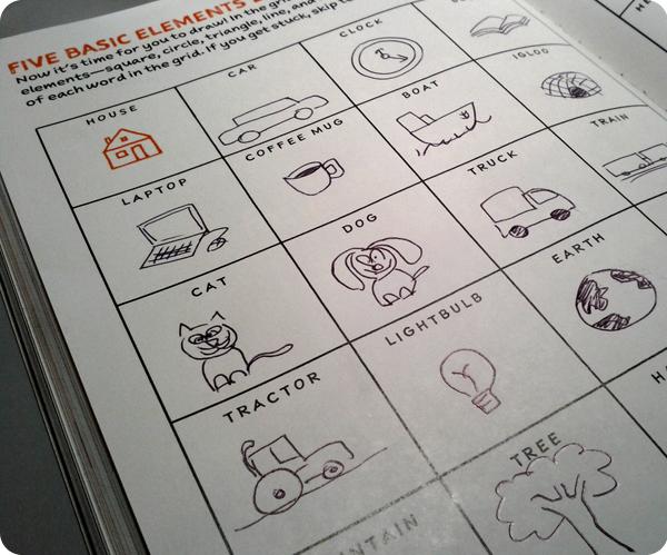 Premier-exercice-Prise-de-note-visuelle-Sketchnotes
