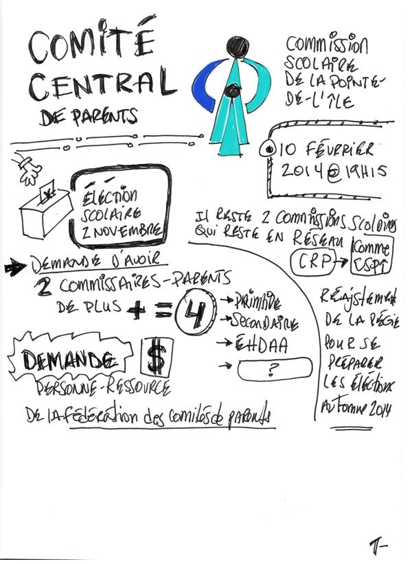 Sketchnote-CCP-10fev2014-1-Web