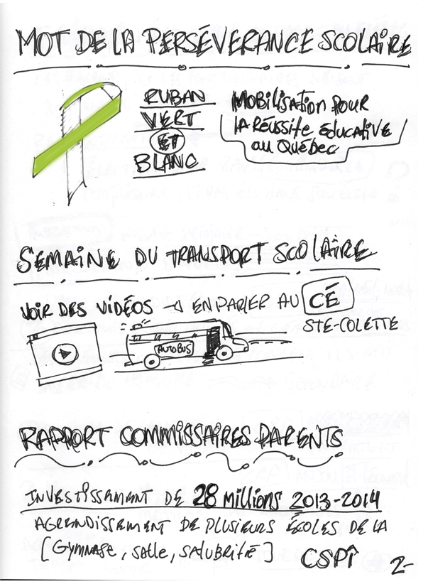 Sketchnote-CCP-10fev2014-2-Web