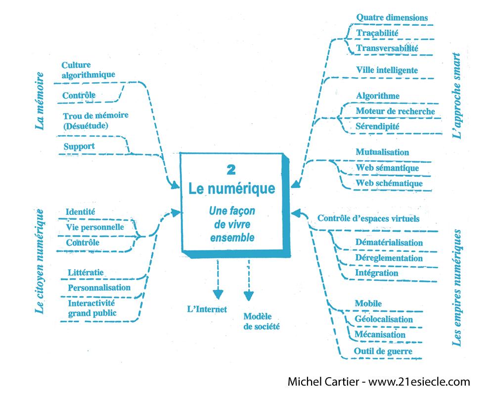 Societe-numerique-Michel-Cartier-21siecle-2014-1
