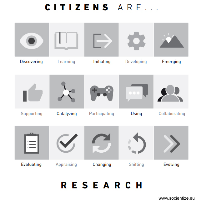 citizens-are-research-Socientize-white-paper-2014