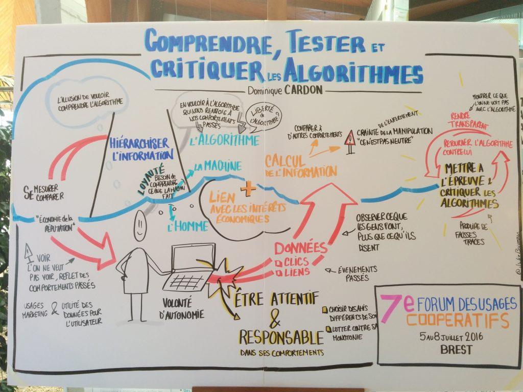 Forum-usages-Cooperatifs-juillet2016-Algorithme-Cardon