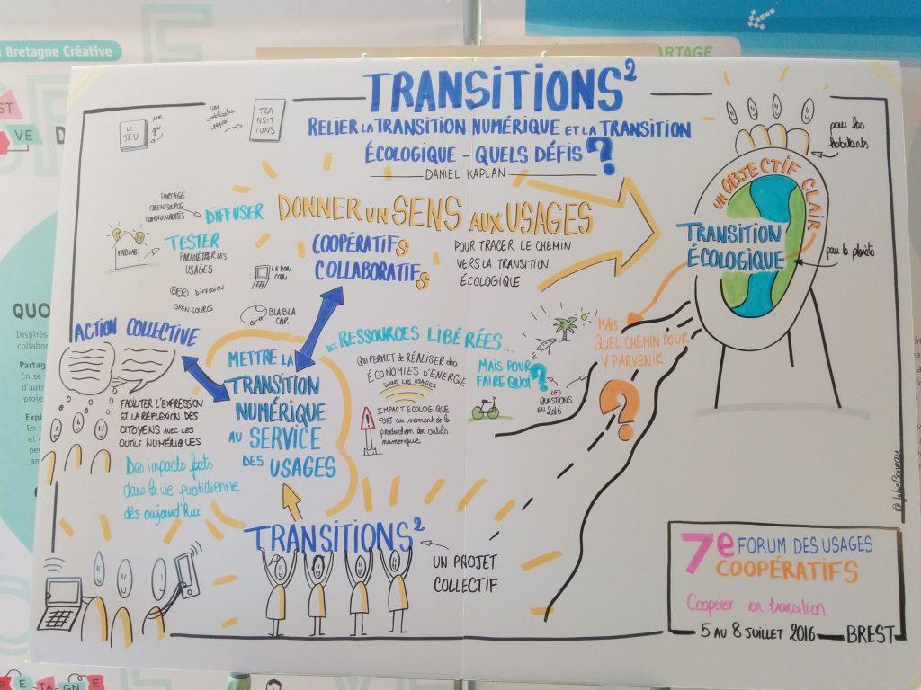 Forum-usages-Cooperatifs-juillet2016-Transition-Kaplan